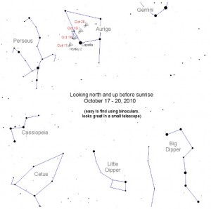 Comet Hartley sky map